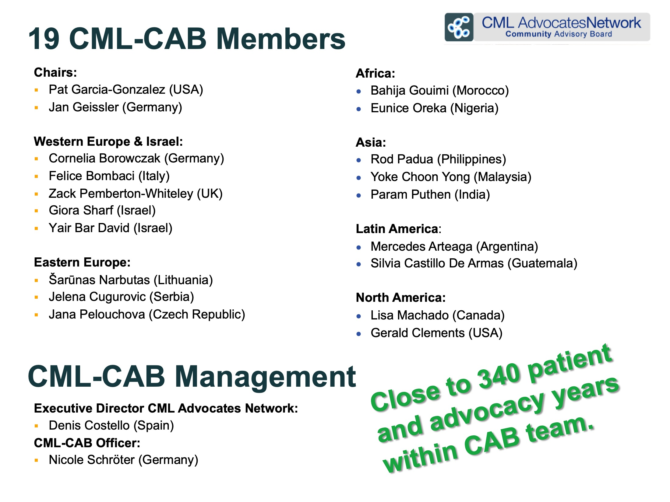2021 03 31 CML CAB Composition Update2