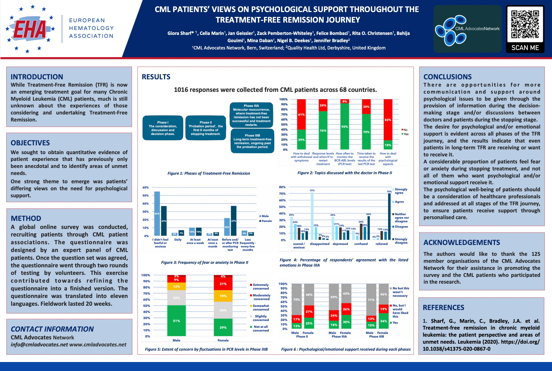 EHA25_Poster