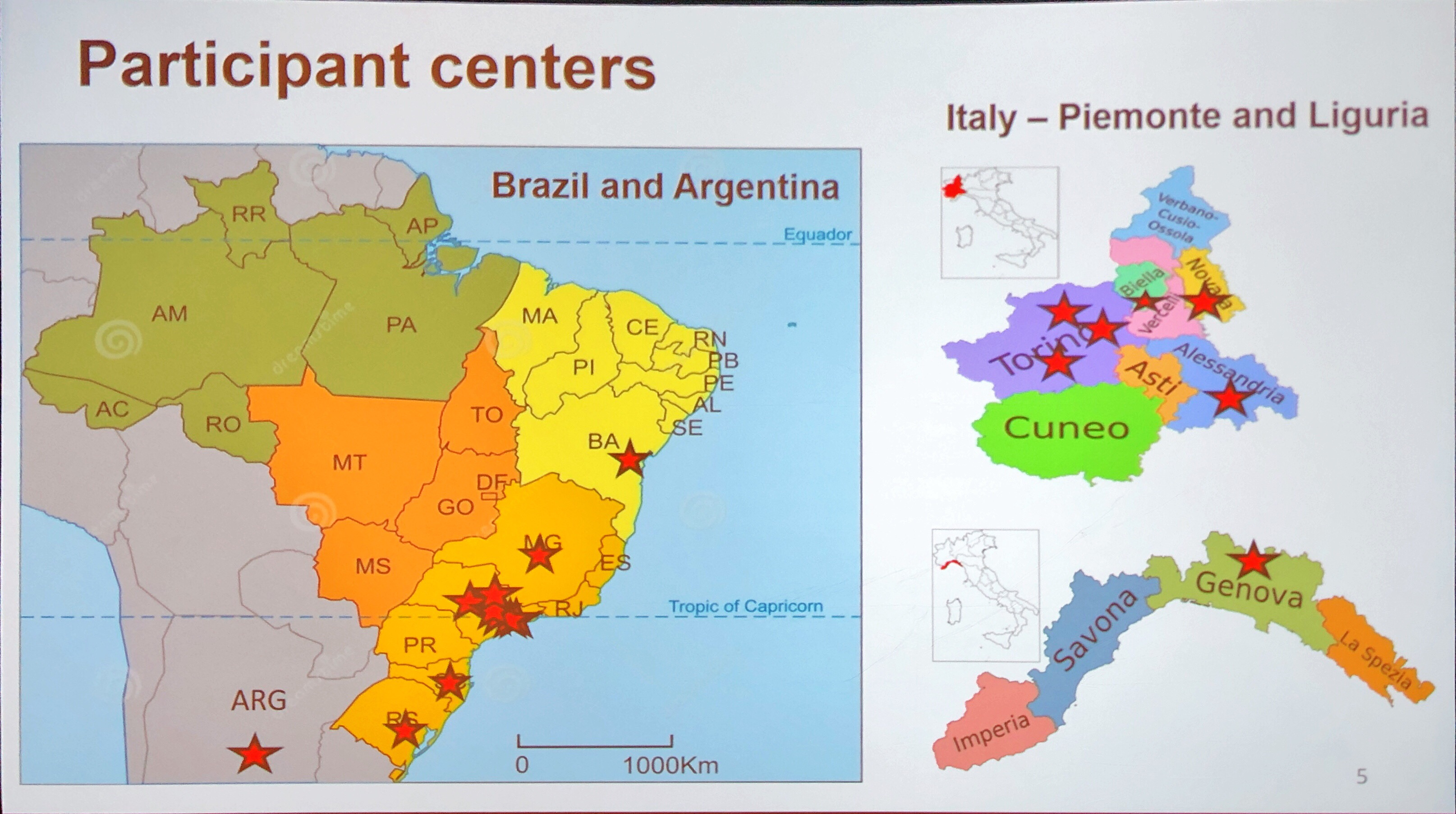 Participating centers